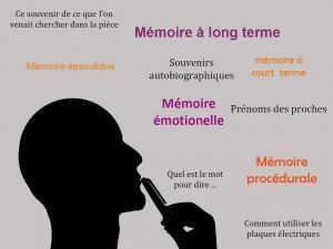 découvrez les différents types de mémoire