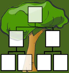 arbre généalogique alzheimer